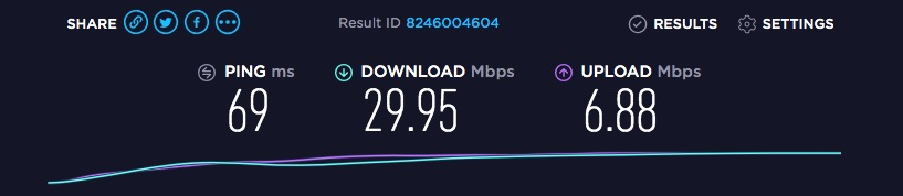Internet speed test results for our off-grid LTE internet service